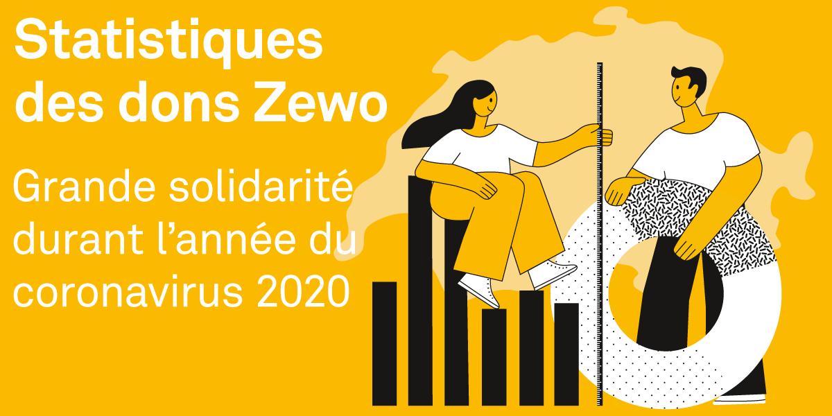 Statistiques des dons Zewo 2020